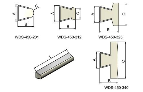 Round Face Cone Side Guides (WDS 450)