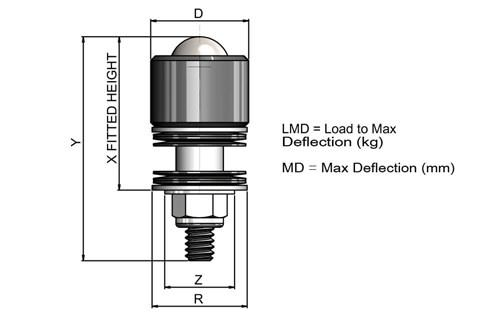 Ball Transfer Unit - High Capacity (Spring-Loaded-External) - Stainless Steel Balls (WDS 570)