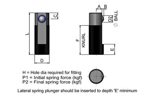 Lateral Spring Plungers - Plastic Ball (WDS 608)