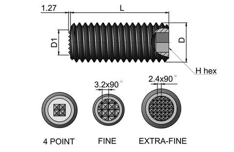 Metric Round Adjustable Carbide Tipped Gripper - Ex-Fine 4 Point or Fine Tooth Pattern (WDS 697)